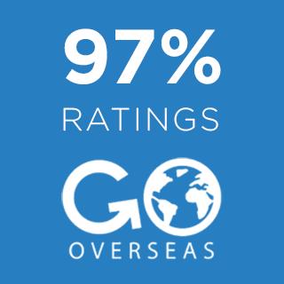 Vurdering 97% på Go Overseas